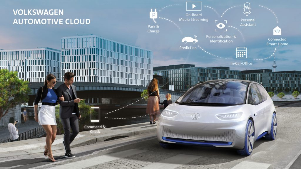 Volkswagon and Microsoft collaborate on self-driving vehicle technologies