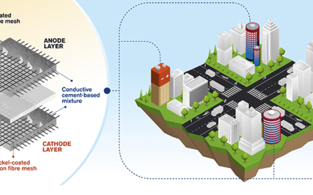 Swedish researchers suggest buildings could become giant renewable energy storage cells